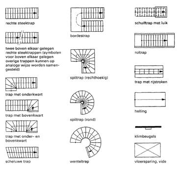 Vaak Bouwtechnisch Tekenen: Tekentechnieken - BK Wiki JU83
