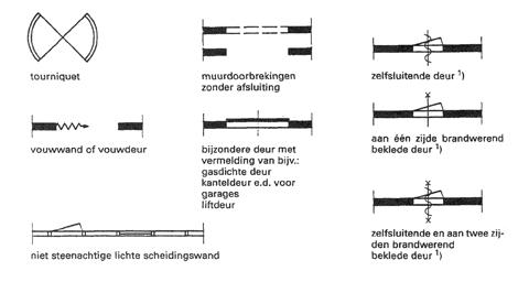 symbool cirkel met strepen