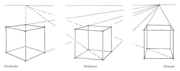 Media studies hand drawing bk wiki for Kamer 3d tekenen